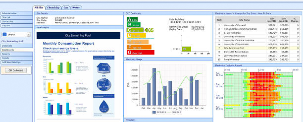 Online Energy Reporting Example